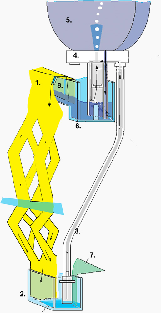 Funktionsbeschreibung des 3D Befeuchters
