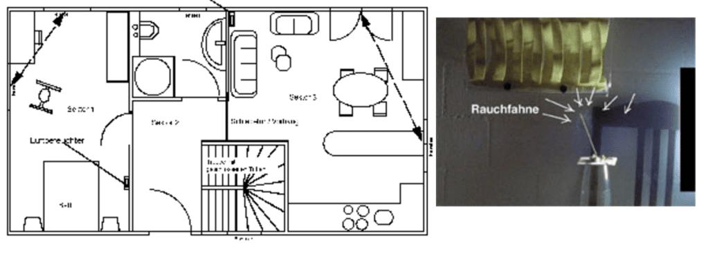 Luftfeuchtigkeit in Wohnräumen mit Wasserverdunster - Necono AG