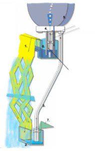 3D Befeuchter - Antriebsbeschreibung