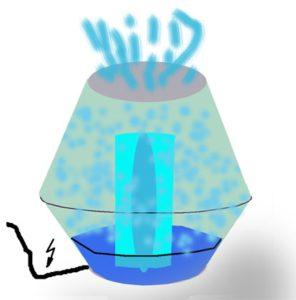 LElektrobefeuchter-Caroon-Necono